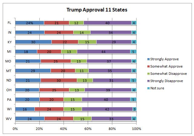 [Image: trump-11states-2017.png]
