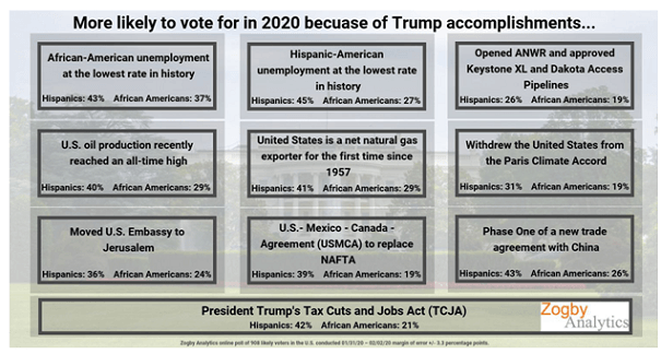 trumpaccomplishments020620b